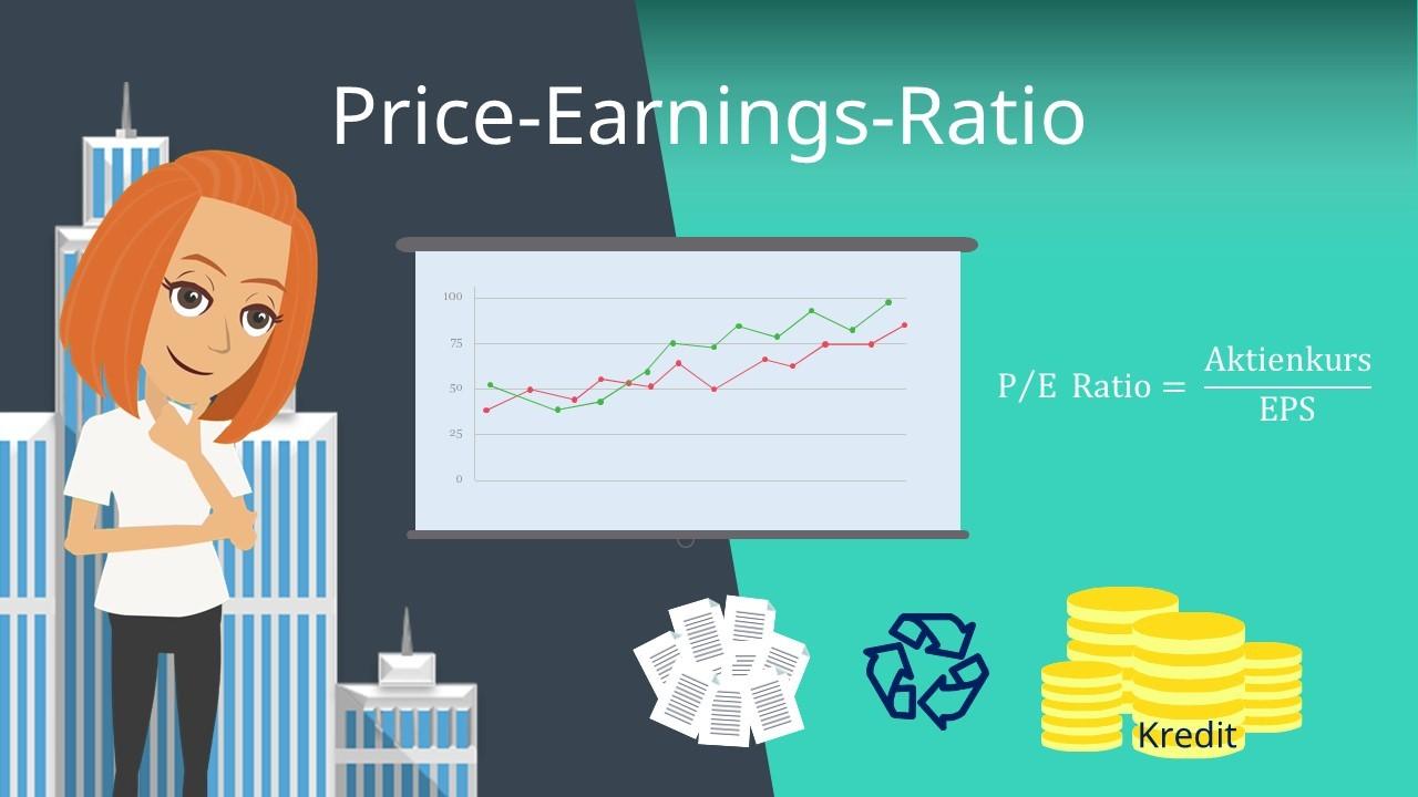 Price-Earnings-Ratio - anhand einer Beispielrechnung ...