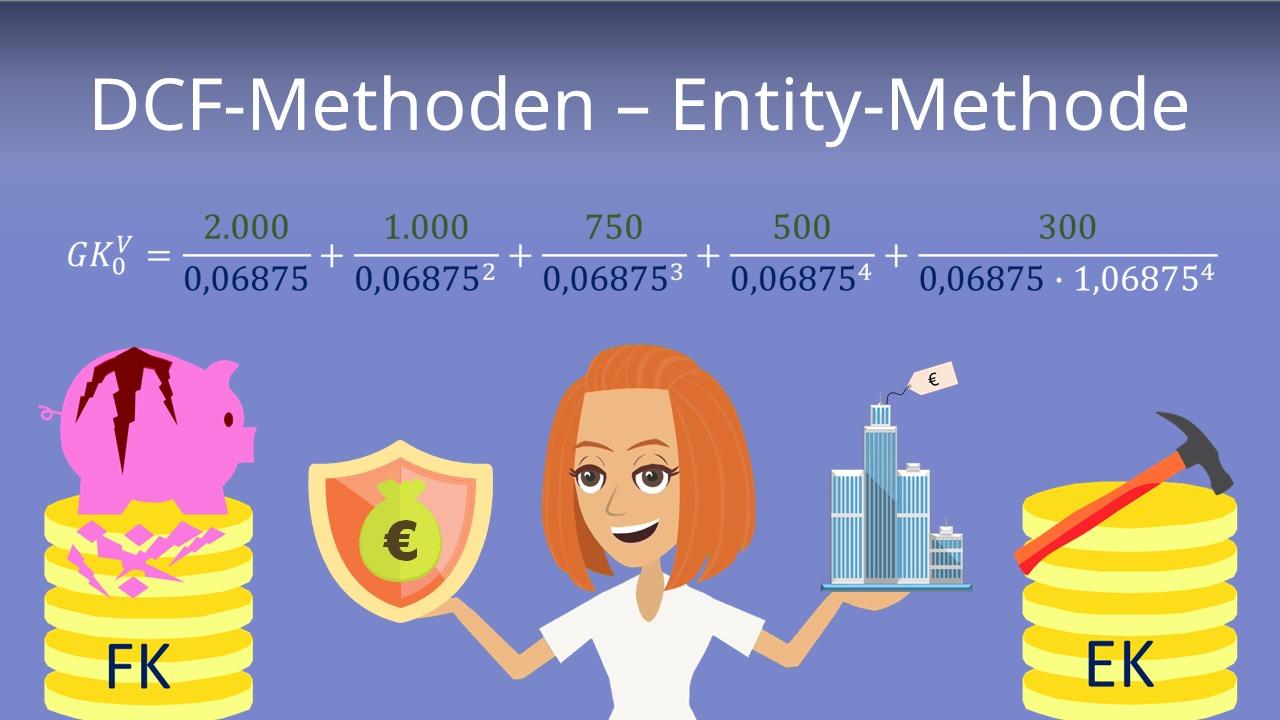 Discounted Cash Flow Methoden: Die Entity-Methode ...