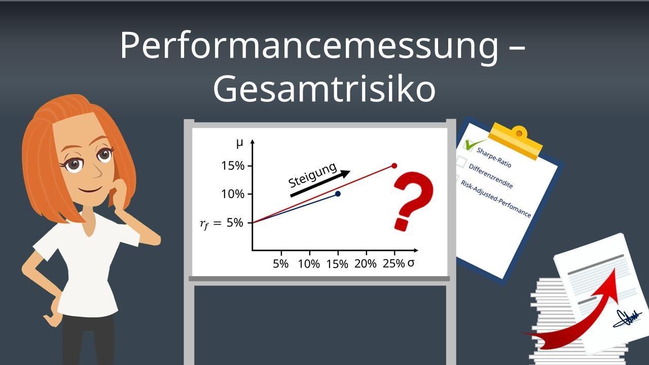 Das Gesamtrisiko in der Performancemessung – einfach ...