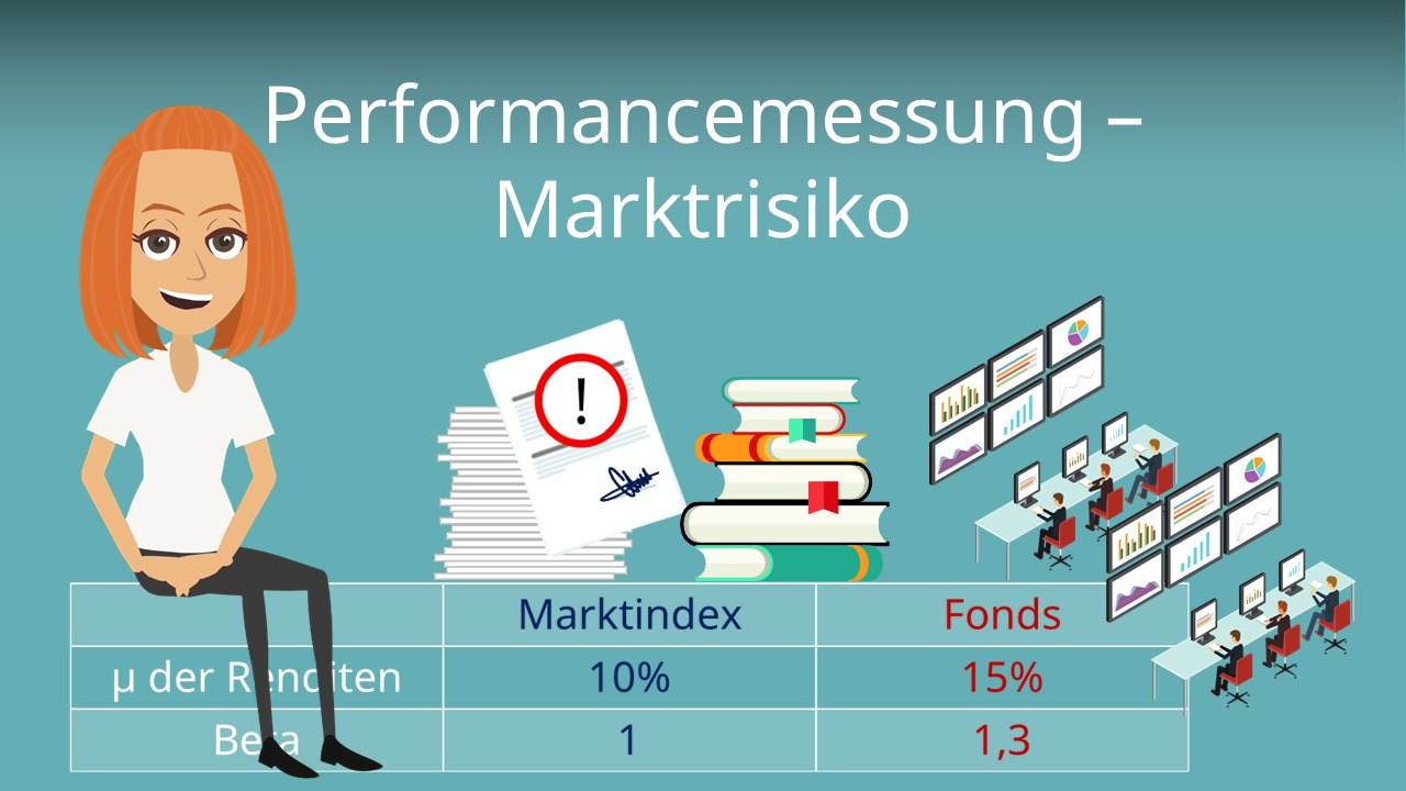 Das Marktrisiko in der Performancemessung– einfach erklärt ...