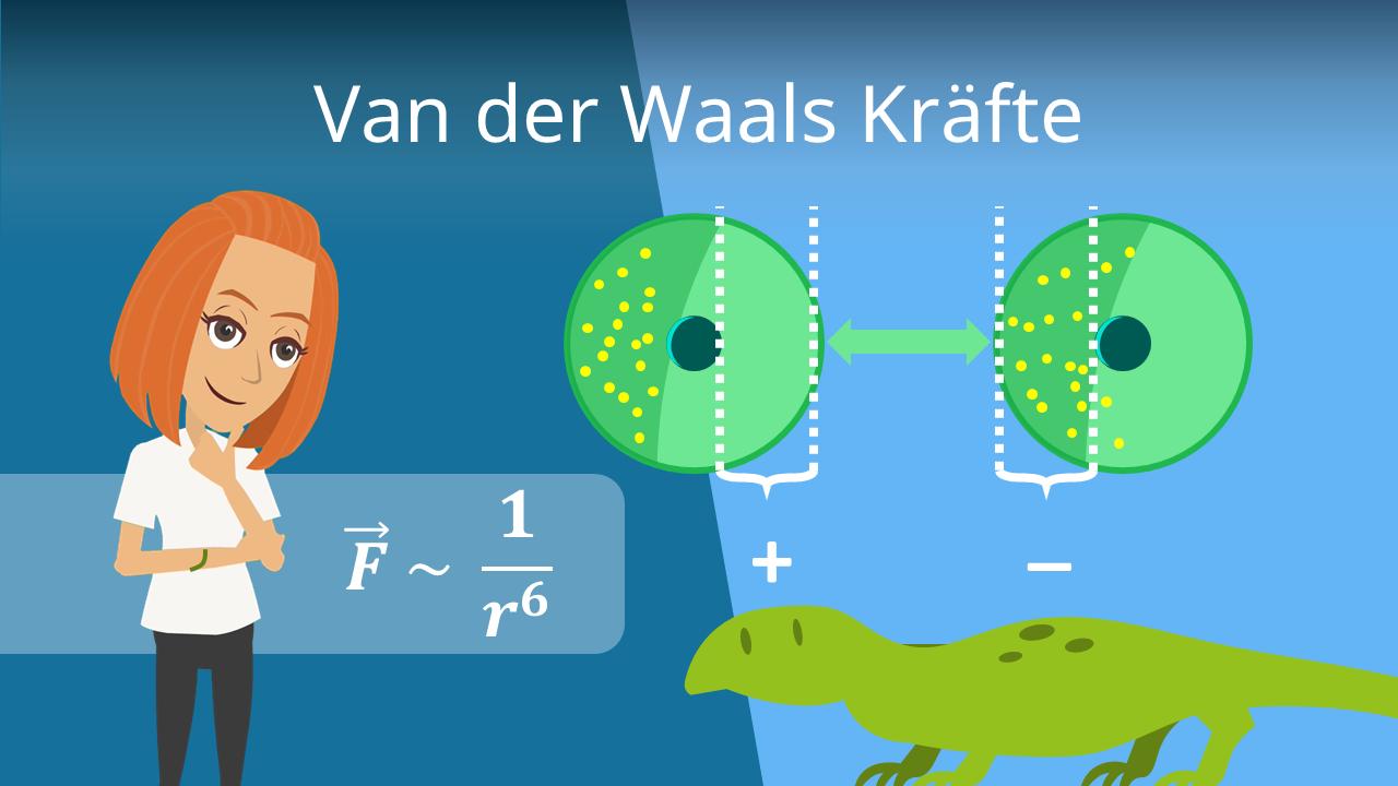 Van Der Waalsche Kräfte