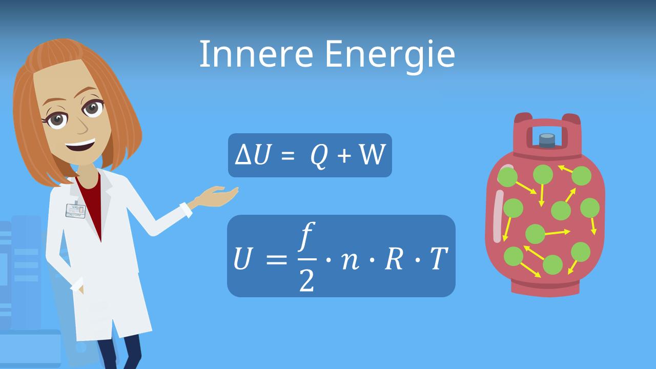 ältere Einheit Der Energie