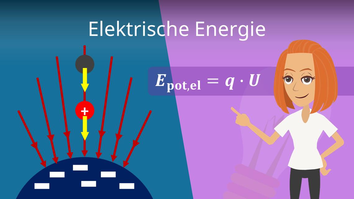 Elektrische Energie Definition Und Anwendung Mit Video